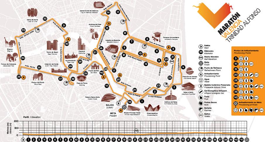 maraton-valencia-recorrido